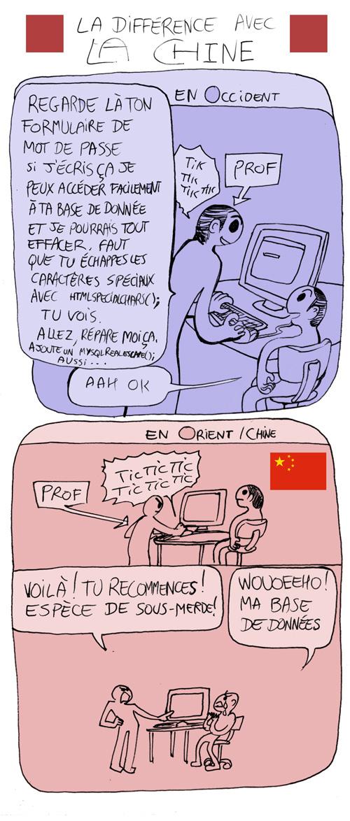 strip différence avec la chine