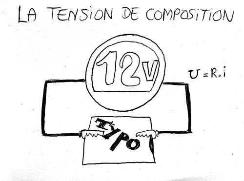 tension composition typographie 2