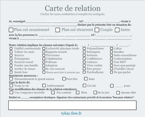 carte de relation